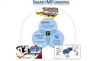 smartMforming-project